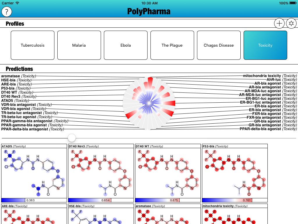 toxpolypharma01