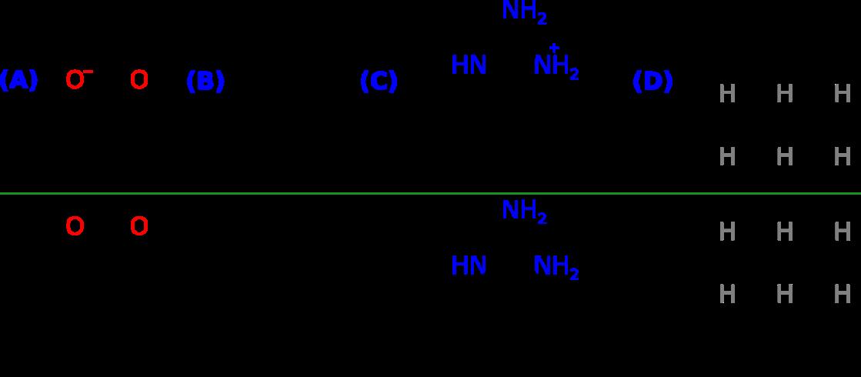 bondartifact2