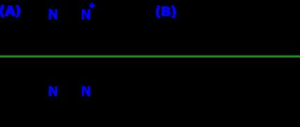 bondartifact3