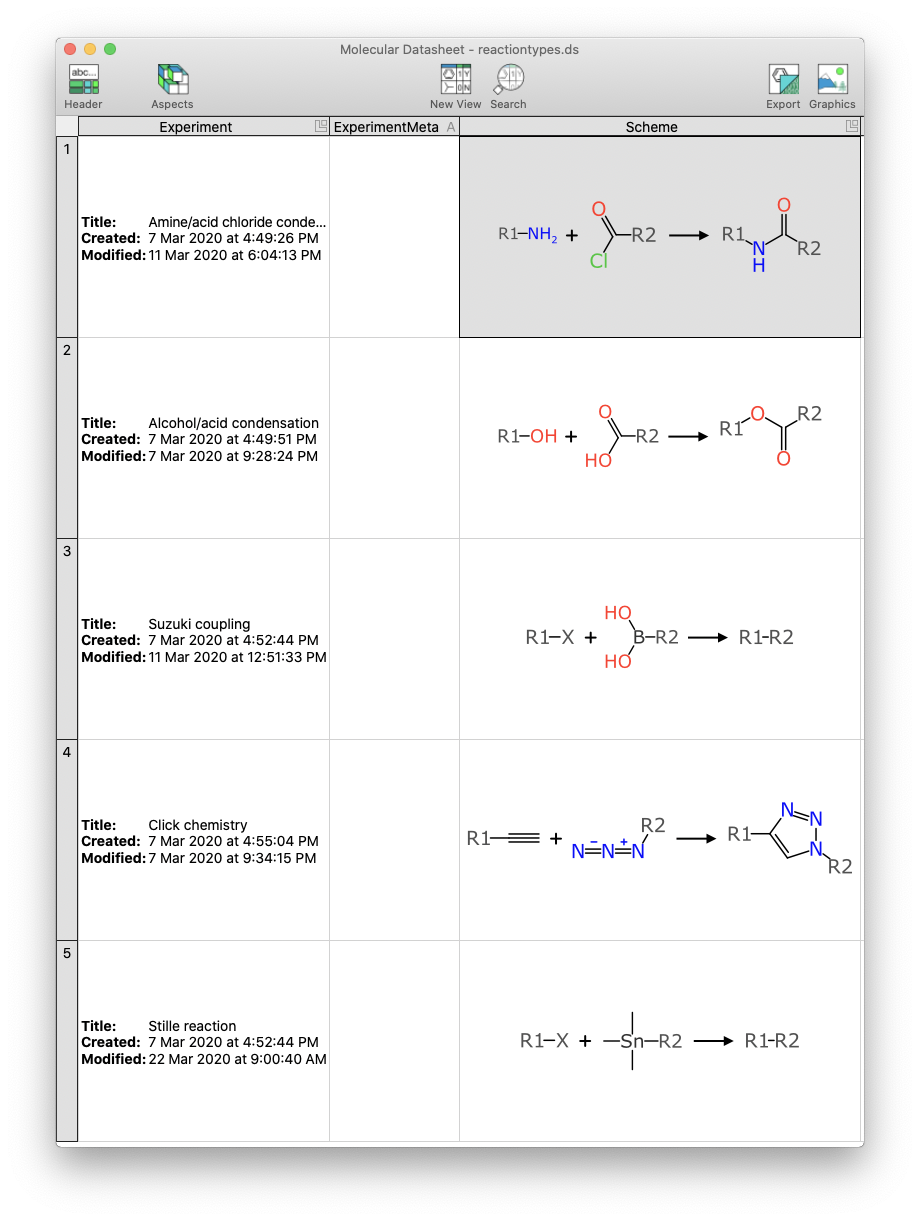 More cheminformatics from quarantine: reaction transforms and atomic Bayesians